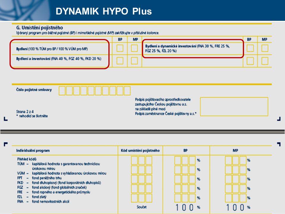 DYNAMIK HYPO Plus Tematické investiční programy v DYNAMIK HYPO Plus