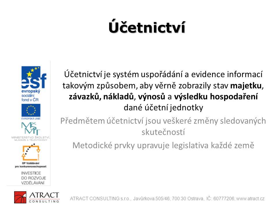 Obsahují příjmovou i výdajovou stránku projektu Zahrnují výpočty, které prokazují reálnost dosažení plánovaných příjmů (bod zvratu, návratnost, rentabilita) Zahrnují období realizace projektu i následující období udržitelnosti projektu Finanční plány ATRACT CONSULTING s.r.o., Javůrkova 505/46, 700 30 Ostrava, IČ: 60777206, www.atract.cz