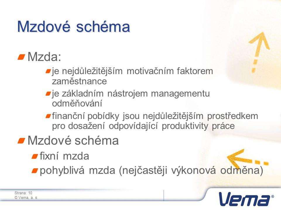 Strana: 10 © Vema, a. s. Mzdové schéma Mzda: je nejdůležitějším motivačním faktorem zaměstnance je základním nástrojem managementu odměňování finanční
