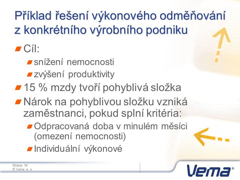 Strana: 14 © Vema, a. s. Příklad řešení výkonového odměňování z konkrétního výrobního podniku Cíl: snížení nemocnosti zvýšení produktivity 15 % mzdy t