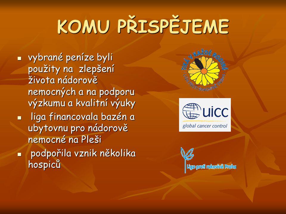 TERMÍNY SBÍREK Termín pro rok 2007: středa 16.května Termín pro rok 2007: středa 16.
