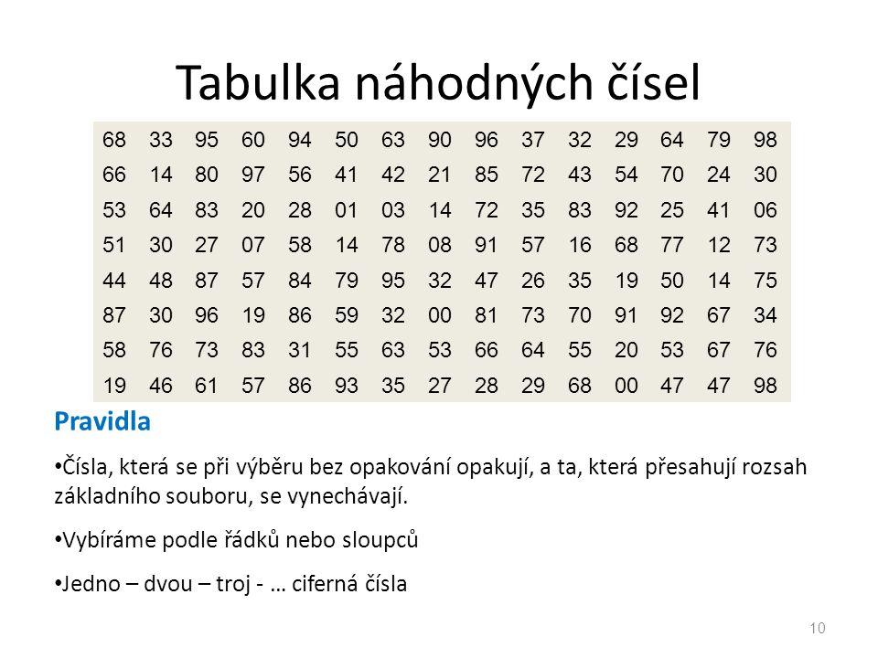Tabulka náhodných čísel Pravidla Čísla, která se při výběru bez opakování opakují, a ta, která přesahují rozsah základního souboru, se vynechávají. Vy