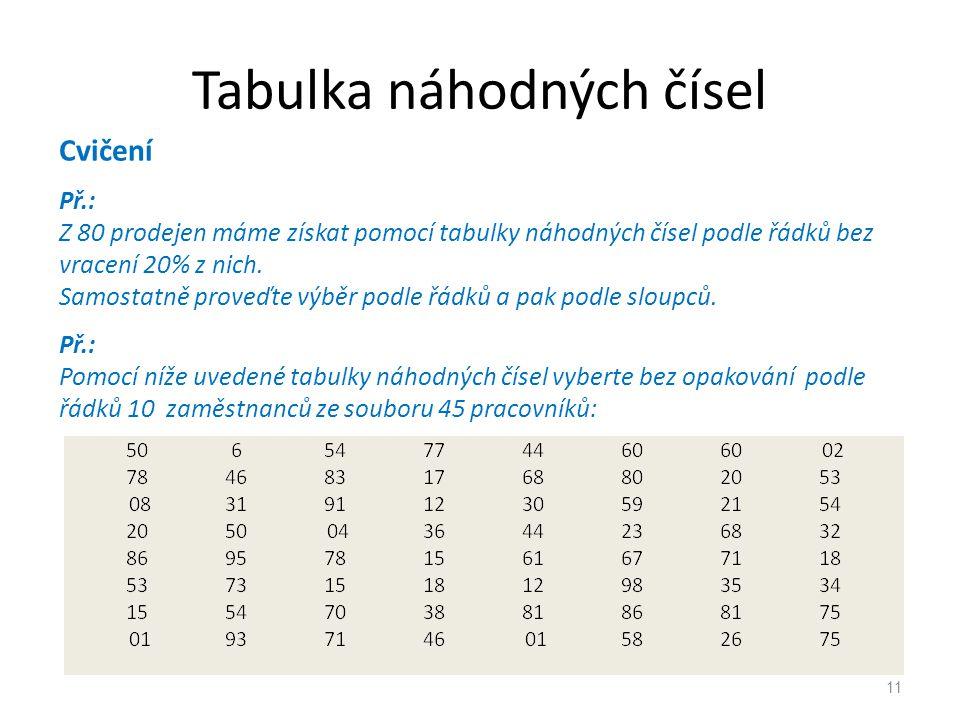 Tabulka náhodných čísel Cvičení Př.: Z 80 prodejen máme získat pomocí tabulky náhodných čísel podle řádků bez vracení 20% z nich. Samostatně proveďte