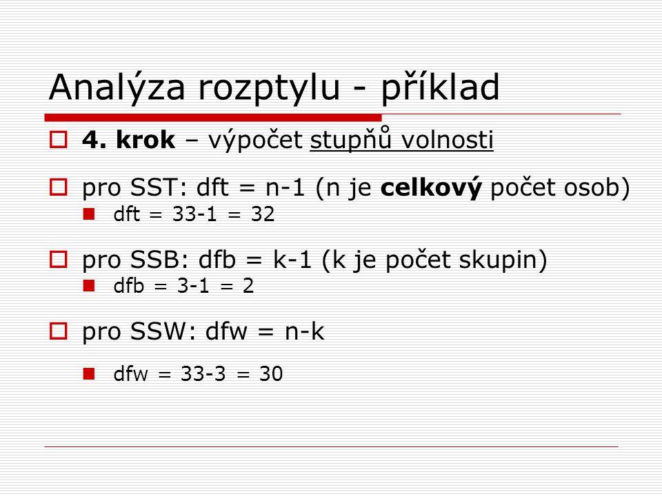 Analýza rozptylu - příklad  4. krok – výpočet stupňů volnosti  pro SST: dft = n-1 (n je celkový počet osob) dft = 33-1 = 32  pro SSB: dfb = k-1 (k