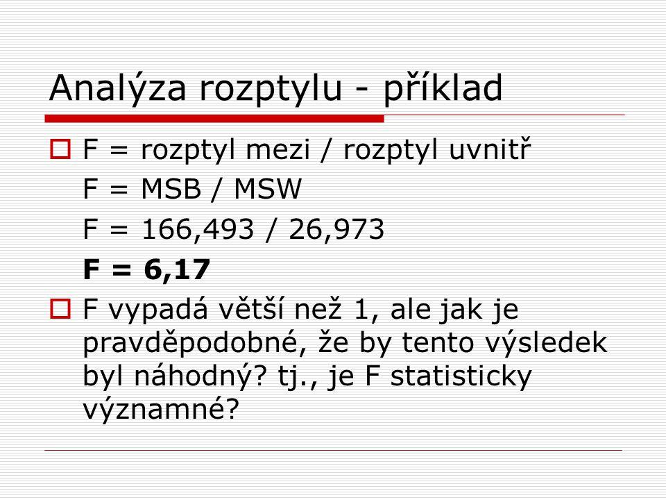 Analýza rozptylu - příklad  F = rozptyl mezi / rozptyl uvnitř F = MSB / MSW F = 166,493 / 26,973 F = 6,17  F vypadá větší než 1, ale jak je pravděpodobné, že by tento výsledek byl náhodný.