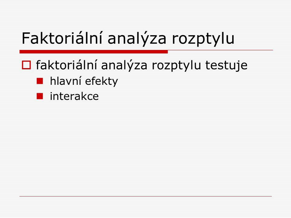Faktoriální analýza rozptylu  faktoriální analýza rozptylu testuje hlavní efekty interakce
