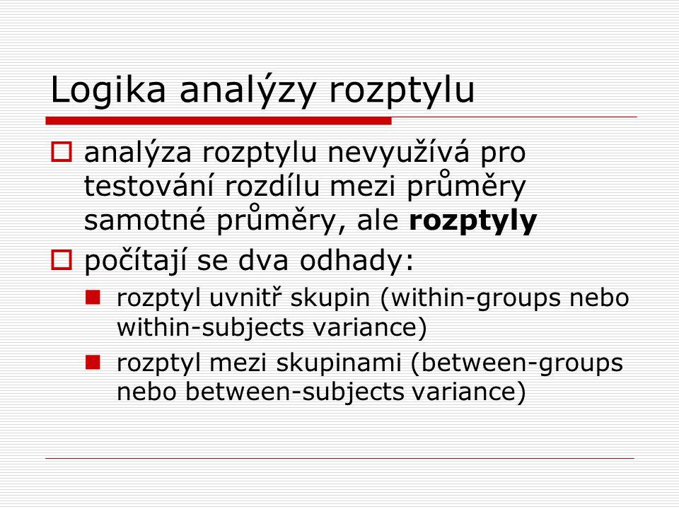 Logika analýzy rozptylu  analýza rozptylu nevyužívá pro testování rozdílu mezi průměry samotné průměry, ale rozptyly  počítají se dva odhady: rozpty