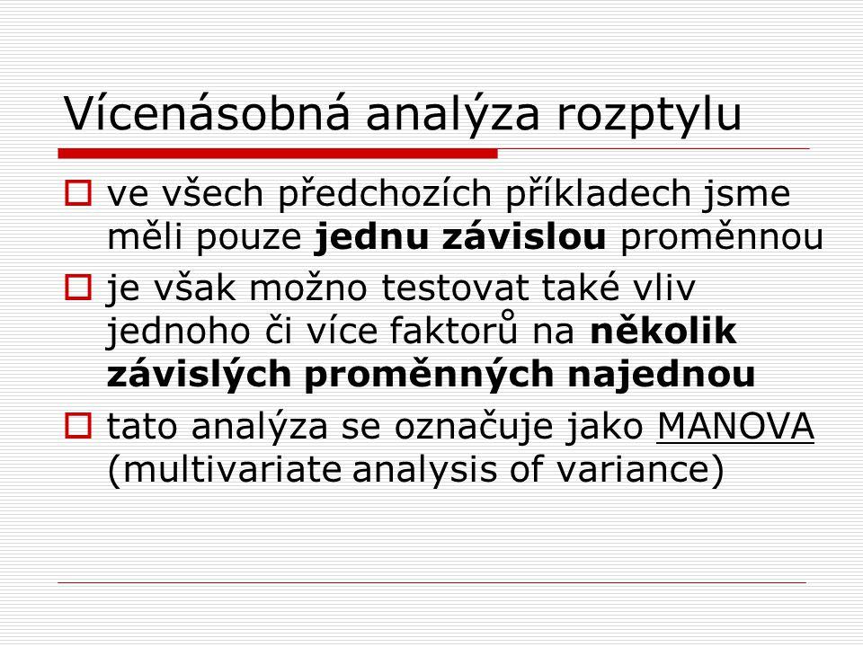 Vícenásobná analýza rozptylu  ve všech předchozích příkladech jsme měli pouze jednu závislou proměnnou  je však možno testovat také vliv jednoho či více faktorů na několik závislých proměnných najednou  tato analýza se označuje jako MANOVA (multivariate analysis of variance)