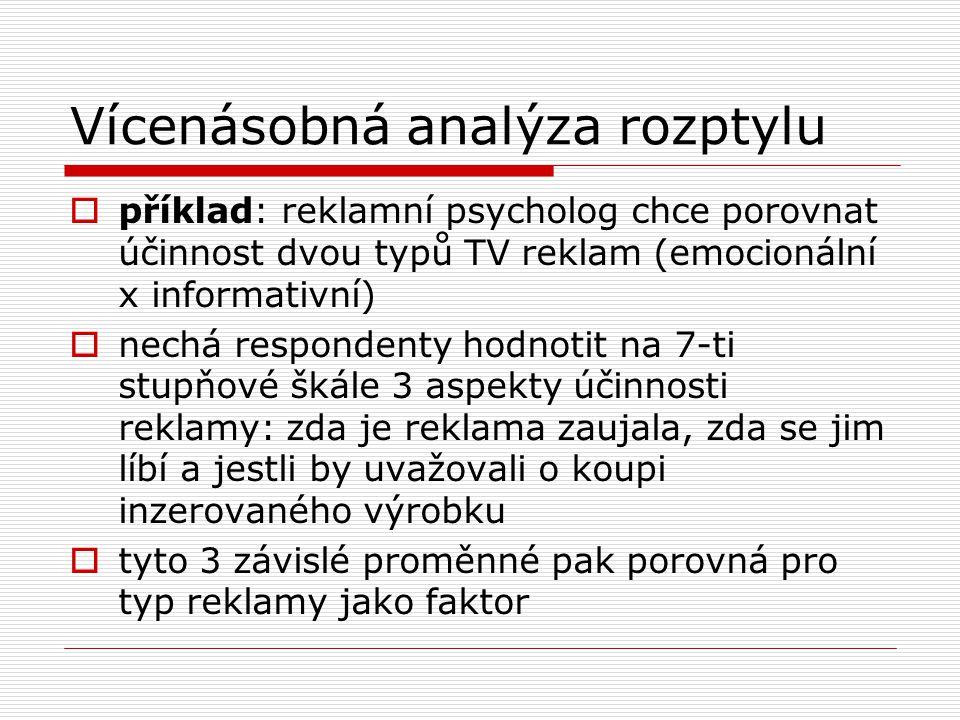Vícenásobná analýza rozptylu  příklad: reklamní psycholog chce porovnat účinnost dvou typů TV reklam (emocionální x informativní)  nechá respondenty hodnotit na 7-ti stupňové škále 3 aspekty účinnosti reklamy: zda je reklama zaujala, zda se jim líbí a jestli by uvažovali o koupi inzerovaného výrobku  tyto 3 závislé proměnné pak porovná pro typ reklamy jako faktor
