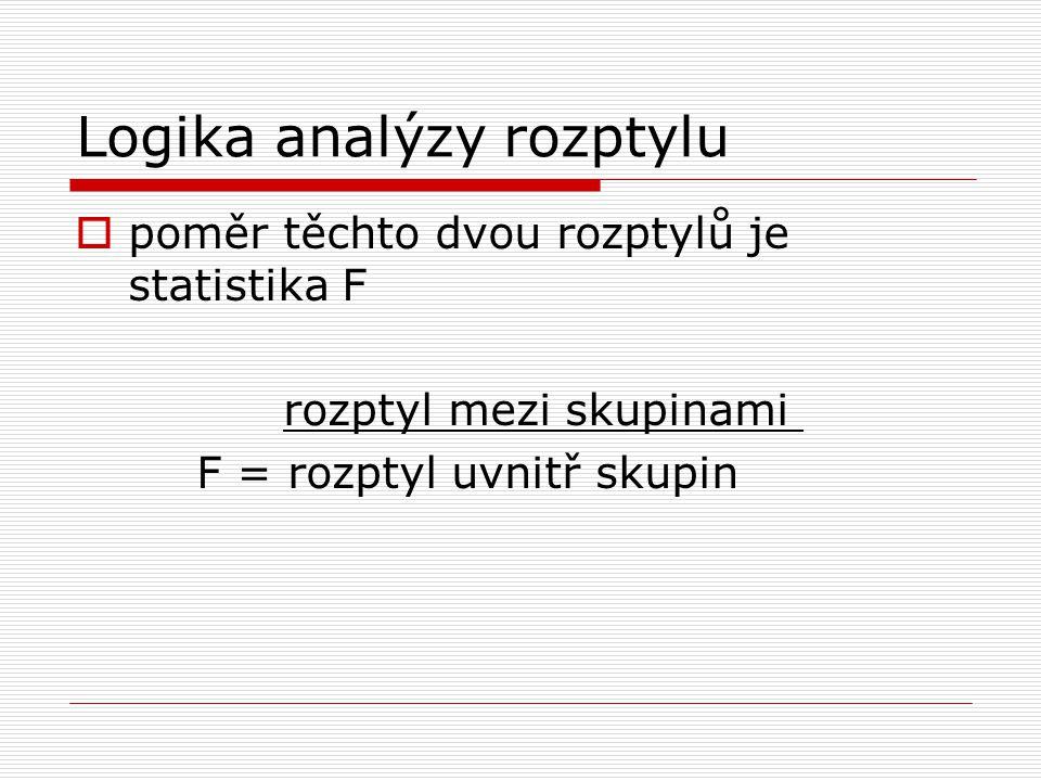 Logika analýzy rozptylu  poměr těchto dvou rozptylů je statistika F rozptyl mezi skupinami F = rozptyl uvnitř skupin