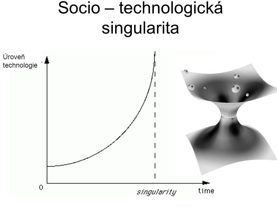 Socio – technologická singularita Úroveň technologie