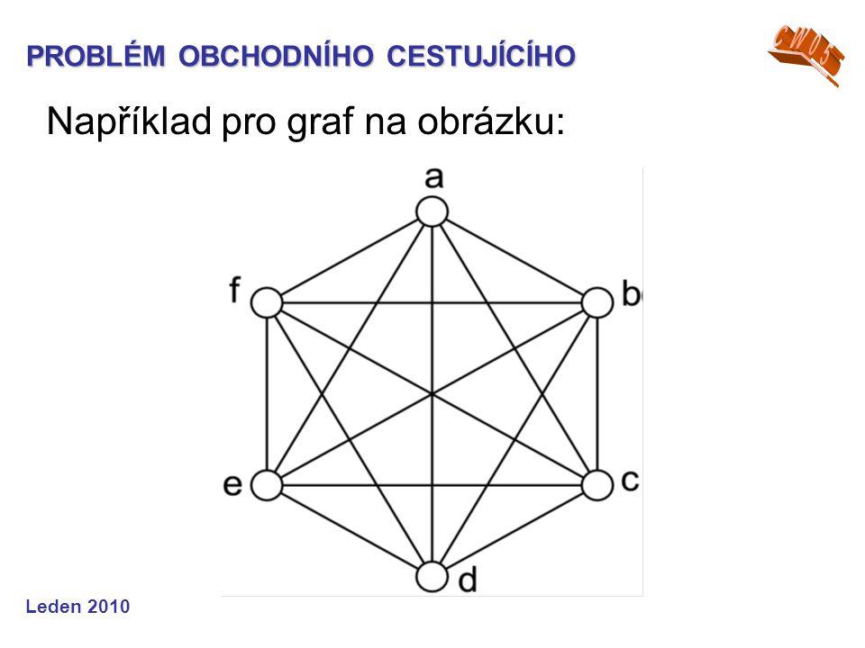 Například pro graf na obrázku: PROBLÉM OBCHODNÍHO CESTUJÍCÍHO Leden 2010
