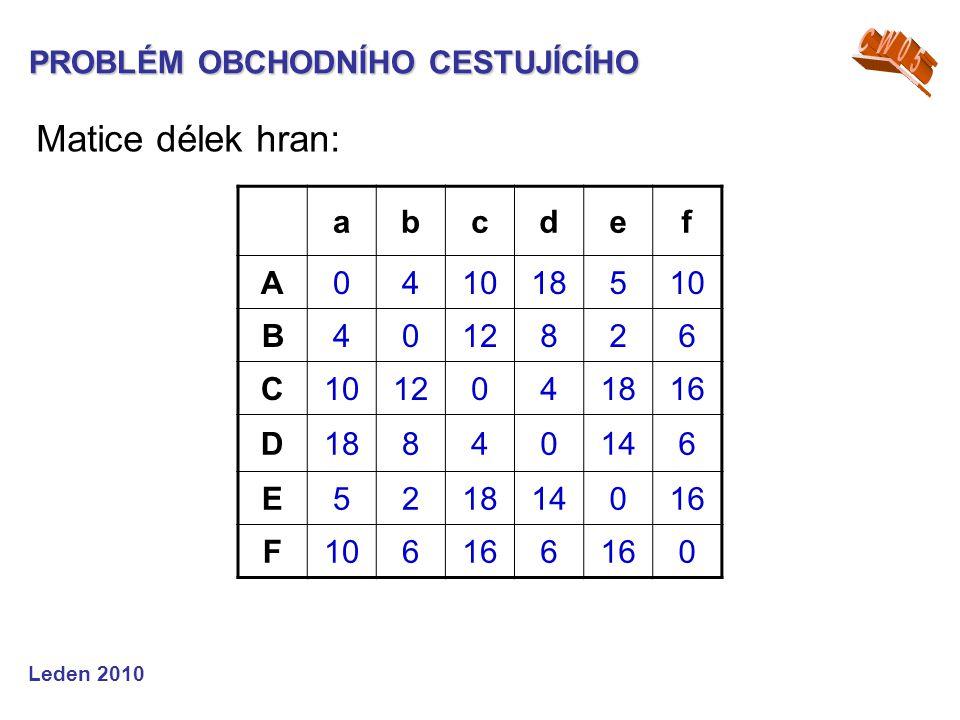 Pro daný úplný graf má řešení problému obchodního cestujícího: a − c − d − f − b − e − a 10 + 4 + 6 + 6 + 2 + 5 = 33 Přitom např.