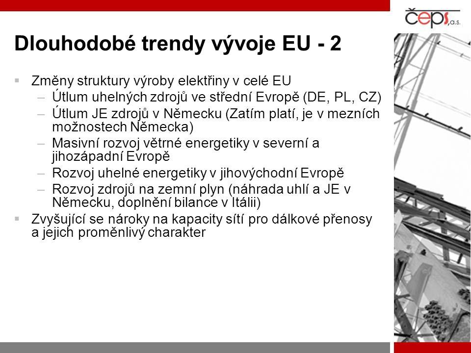 Dlouhodobé trendy vývoje EU - 2  Změny struktury výroby elektřiny v celé EU –Útlum uhelných zdrojů ve střední Evropě (DE, PL, CZ) –Útlum JE zdrojů v