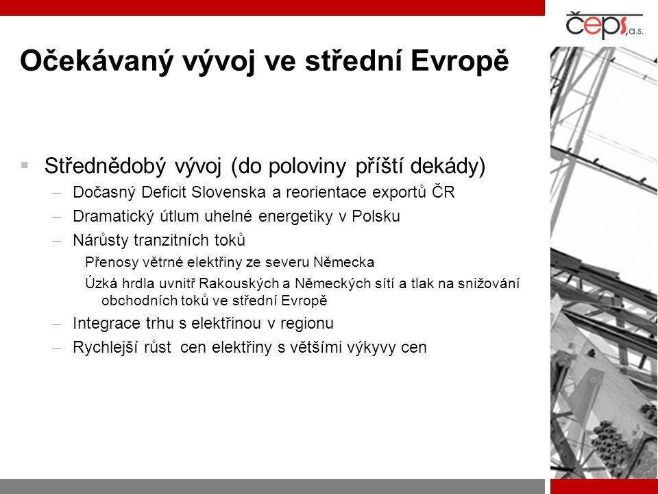 Očekávaný vývoj ve střední Evropě  Střednědobý vývoj (do poloviny příští dekády) –Dočasný Deficit Slovenska a reorientace exportů ČR –Dramatický útlu