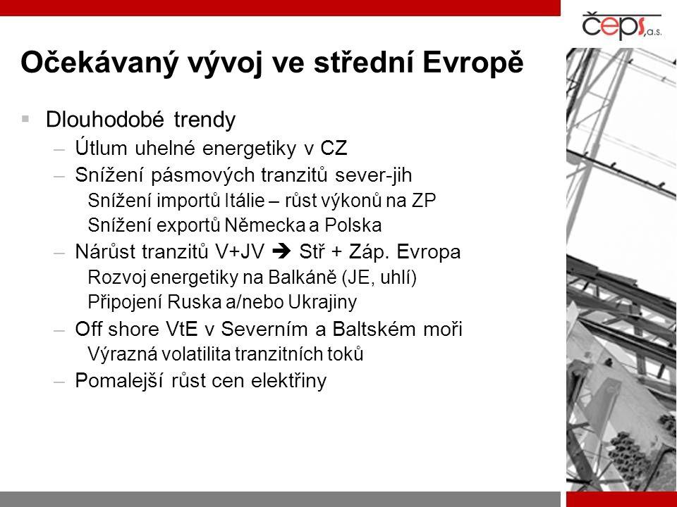 Očekávaný vývoj ve střední Evropě  Dlouhodobé trendy –Útlum uhelné energetiky v CZ –Snížení pásmových tranzitů sever-jih Snížení importů Itálie – růs