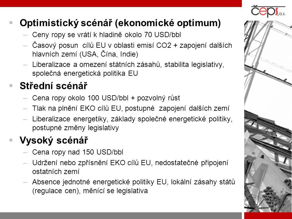  Optimistický scénář (ekonomické optimum) –Ceny ropy se vrátí k hladině okolo 70 USD/bbl –Časový posun cílů EU v oblasti emisí CO2 + zapojení dalších