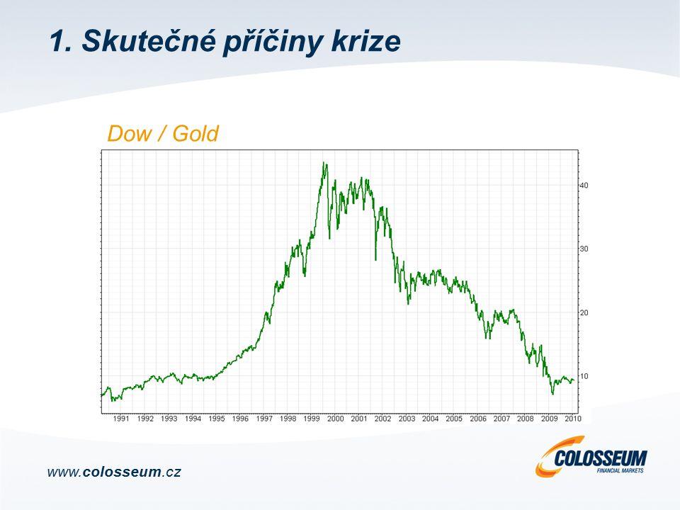 www.colosseum.cz 1. Skutečné příčiny krize Dow / Gold