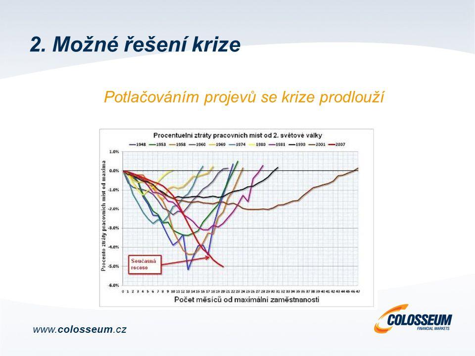 2. Možné řešení krize Potlačováním projevů se krize prodlouží www.colosseum.cz