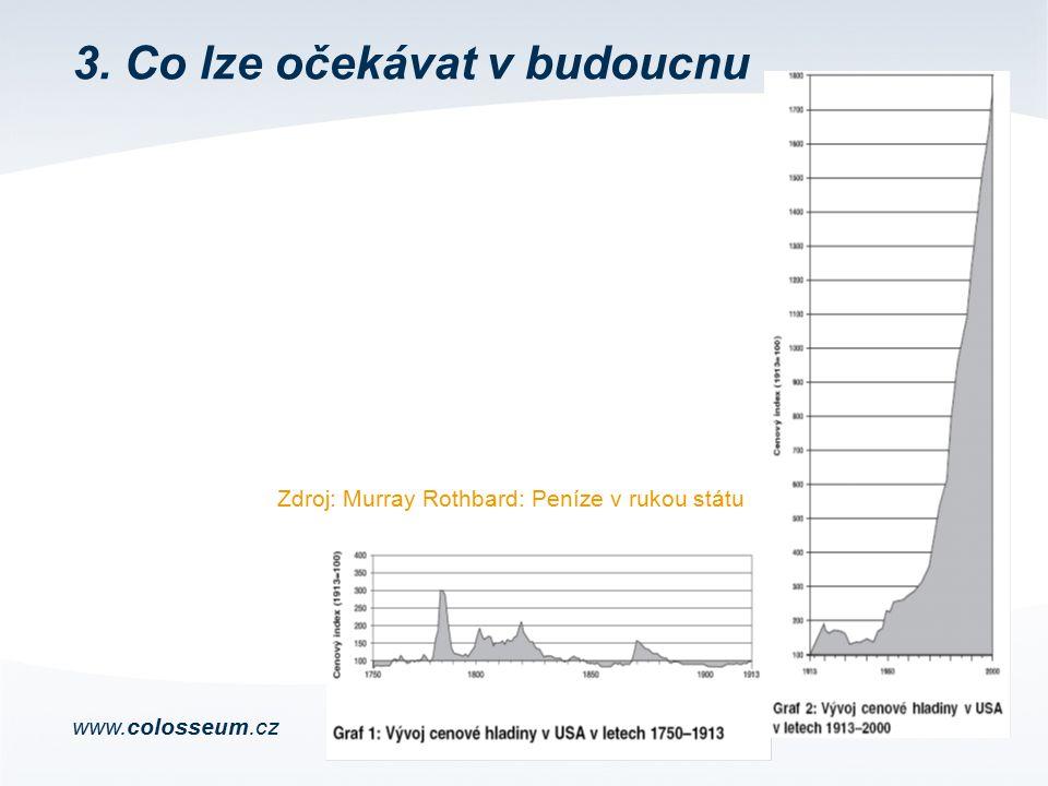 www.colosseum.cz 3. Co lze očekávat v budoucnu Zdroj: Murray Rothbard: Peníze v rukou státu