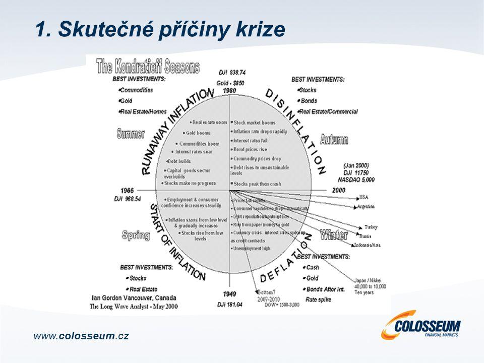 www.colosseum.cz 1. Skutečné příčiny krize