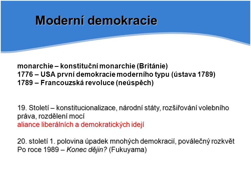 Moderní demokracie monarchie – konstituční monarchie (Británie) 1776 – USA první demokracie moderního typu (ústava 1789) 1789 – Francouzská revoluce (