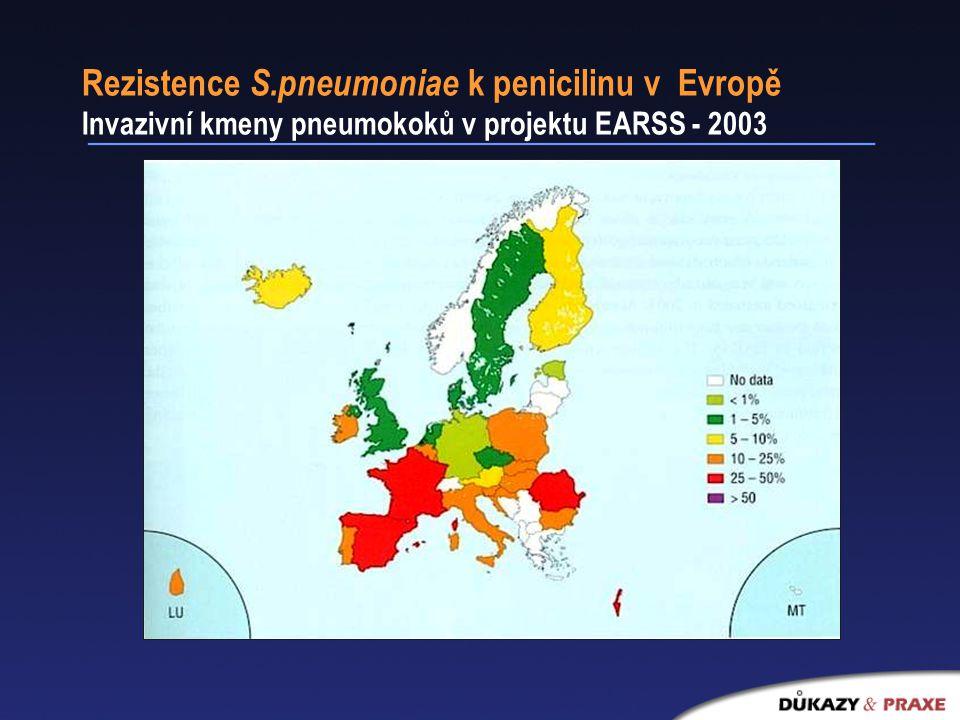 Rezistence S.pneumoniae k penicilinu v Evropě Invazivní kmeny pneumokoků v projektu EARSS - 2003