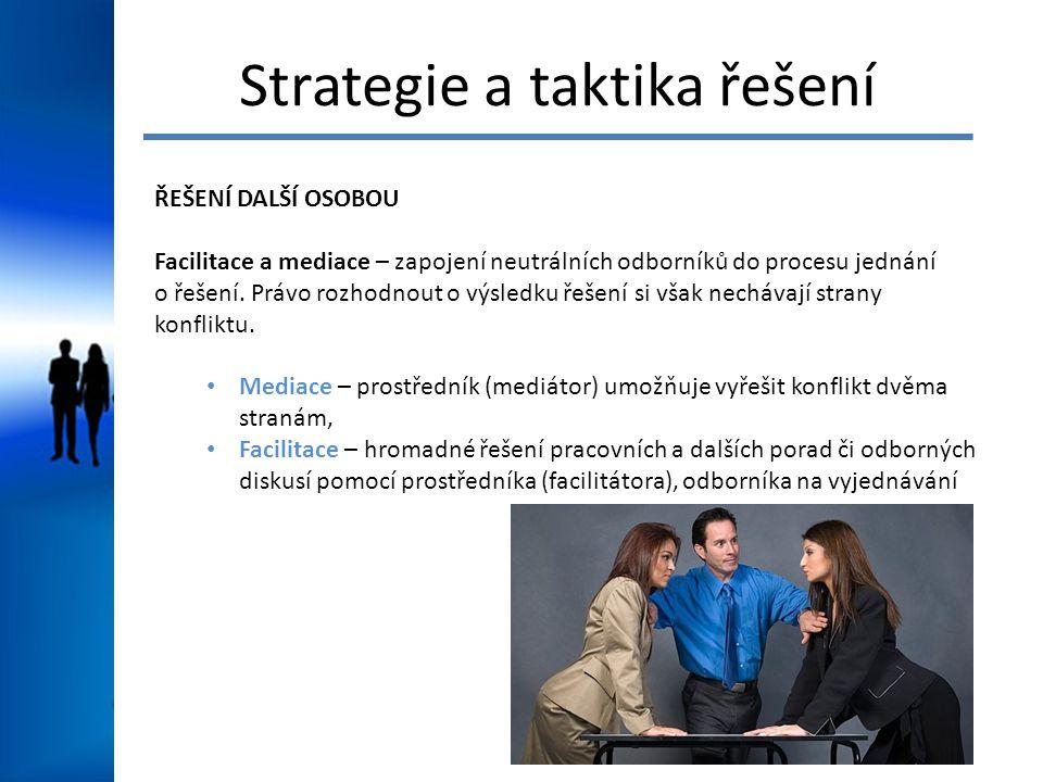 Strategie a taktika řešení ŘEŠENÍ DALŠÍ OSOBOU Facilitace a mediace – zapojení neutrálních odborníků do procesu jednání o řešení.