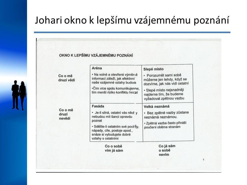 Johari okno k lepšímu vzájemnému poznání