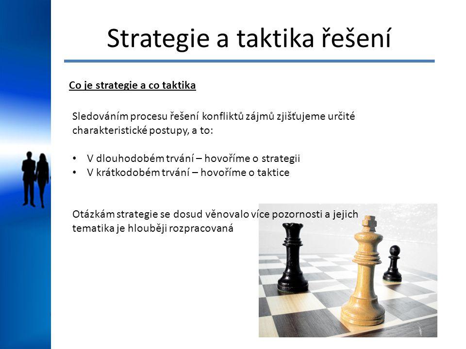Strategie a taktika řešení Co je strategie a co taktika Sledováním procesu řešení konfliktů zájmů zjišťujeme určité charakteristické postupy, a to: V dlouhodobém trvání – hovoříme o strategii V krátkodobém trvání – hovoříme o taktice Otázkám strategie se dosud věnovalo více pozornosti a jejich tematika je hlouběji rozpracovaná