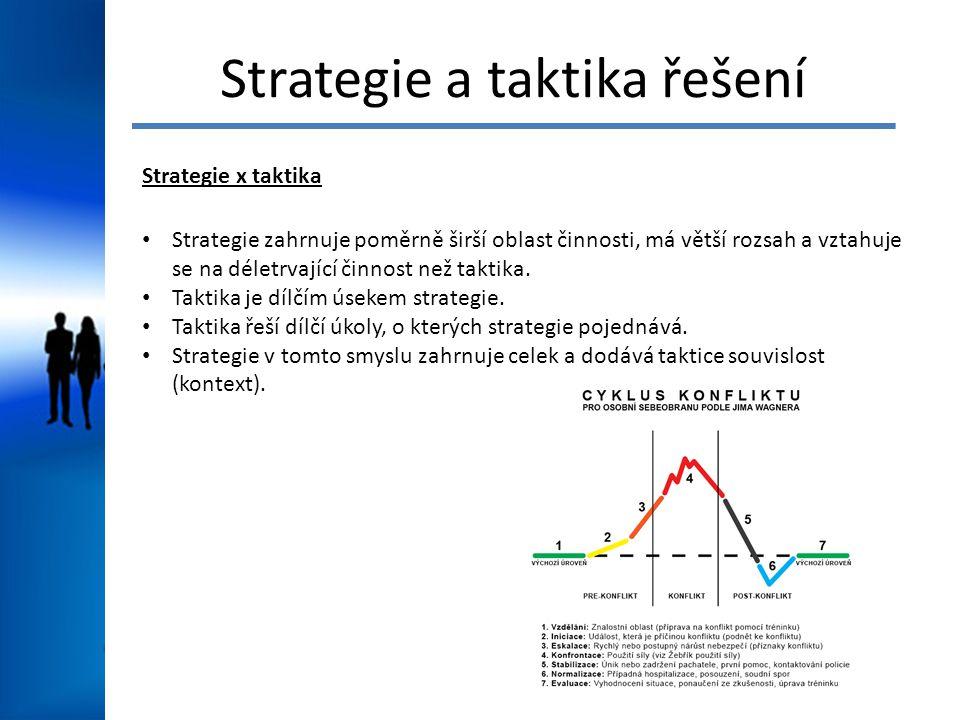 Strategie a taktika řešení Strategie x taktika Strategie zahrnuje poměrně širší oblast činnosti, má větší rozsah a vztahuje se na déletrvající činnost než taktika.
