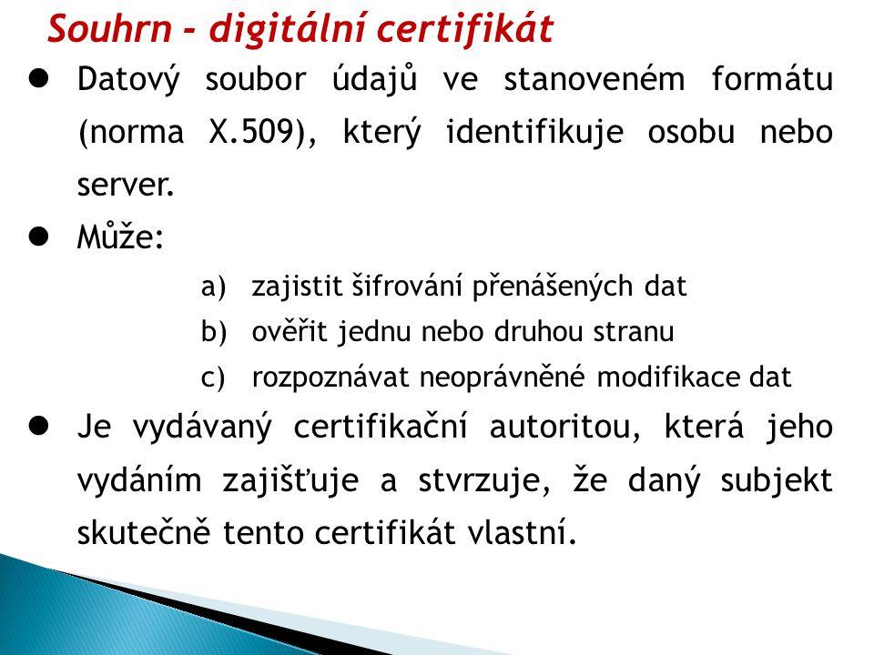 Datový soubor údajů ve stanoveném formátu (norma X.509), který identifikuje osobu nebo server.