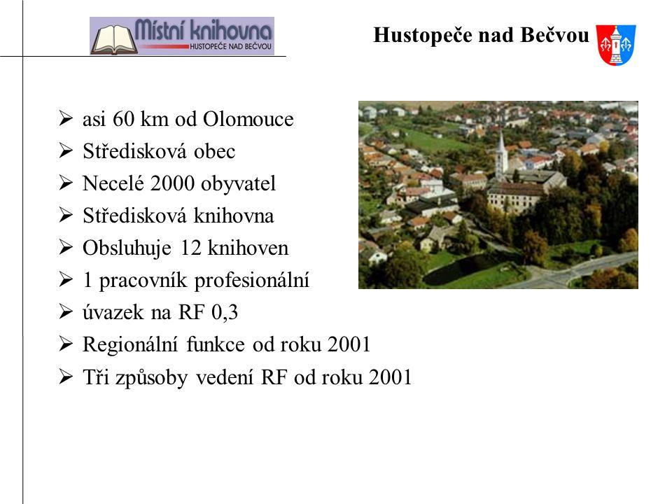  asi 60 km od Olomouce  Středisková obec  Necelé 2000 obyvatel  Středisková knihovna  Obsluhuje 12 knihoven  1 pracovník profesionální  úvazek na RF 0,3  Regionální funkce od roku 2001  Tři způsoby vedení RF od roku 2001 Hustopeče nad Bečvou