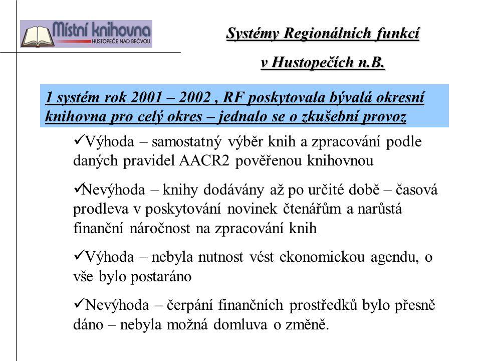 Systémy Regionálních funkcí v Hustopečích n.B.