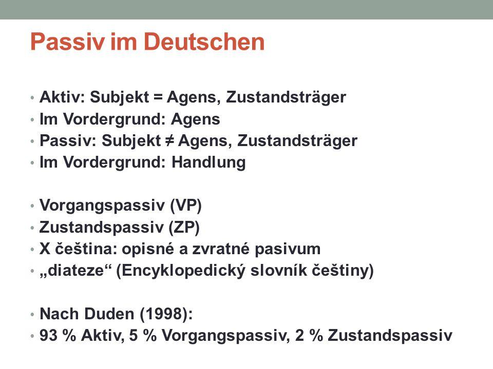 Passiv im Deutschen Aktiv: Subjekt = Agens, Zustandsträger Im Vordergrund: Agens Passiv: Subjekt ≠ Agens, Zustandsträger Im Vordergrund: Handlung Vorg