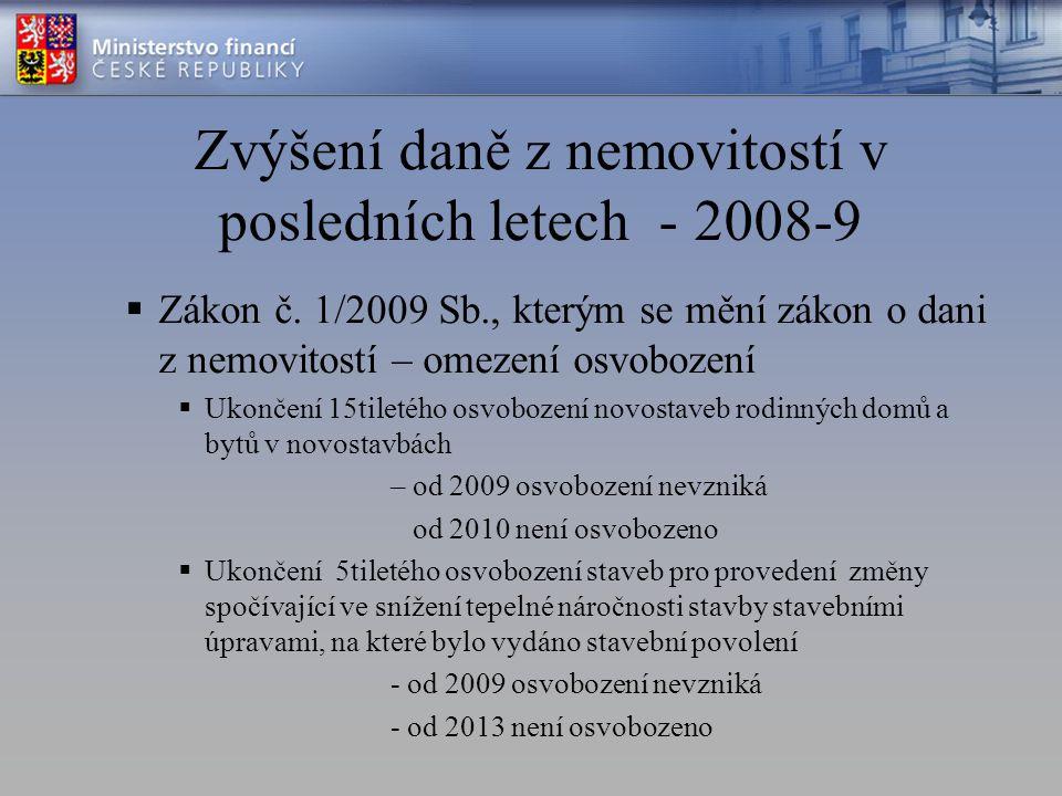 Zvýšení daně z nemovitostí v posledních letech - 2008-9  Zákon č.