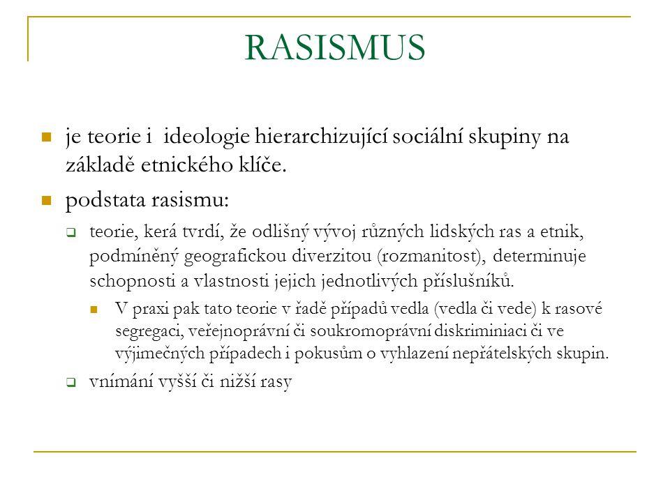 RASISMUS Rasismus je názor, že různé lidské rasy, plemena a etnika se vyvíjely na různých místech, v různých podmínkách, (tropický prales, poušť, savana, Tropy, mírné pásmo, polární kruh …) různou rychlostí různým směrem (v různých podmínkách byly zapotřebí různé vlastnosti).
