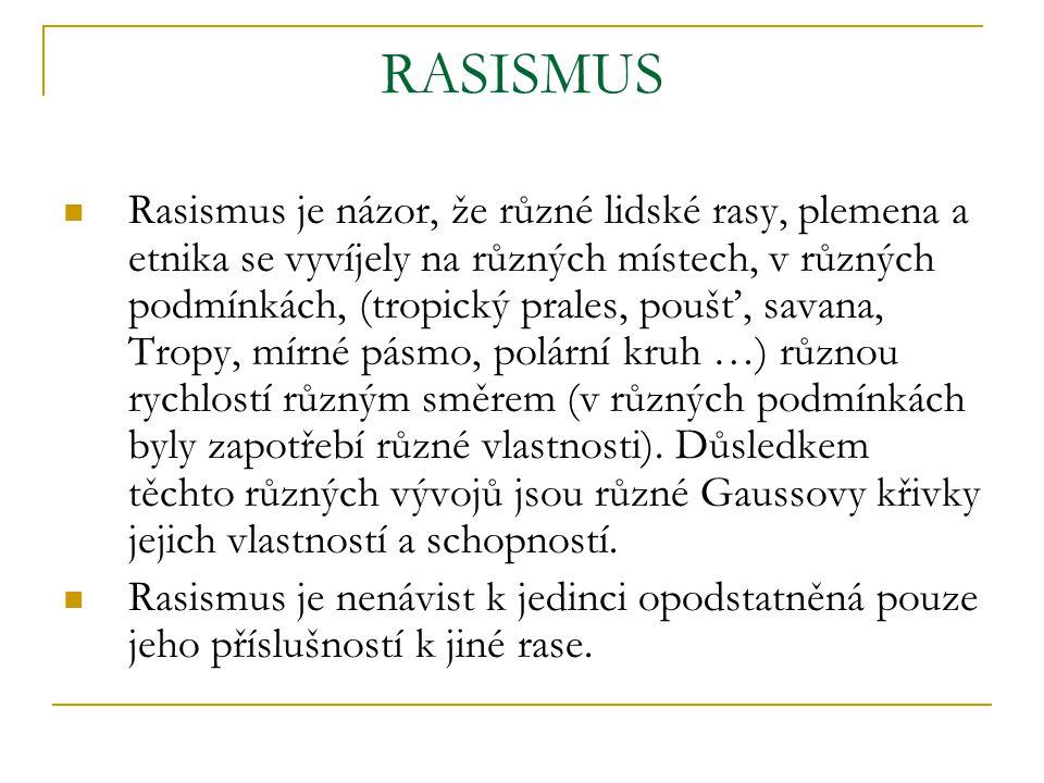 RASISMUS Rasismus je názor, že různé lidské rasy, plemena a etnika se vyvíjely na různých místech, v různých podmínkách, (tropický prales, poušť, sava