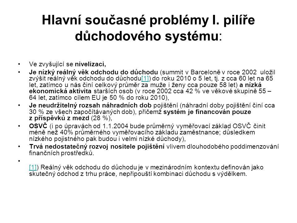 Hlavní současné problémy I. pilíře důchodového systému: Ve zvyšující se nivelizaci, Je nízký reálný věk odchodu do důchodu (summit v Barceloně v roce