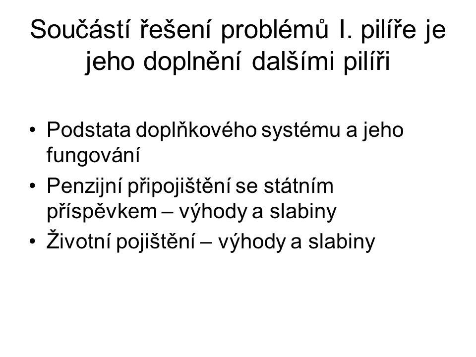 Součástí řešení problémů I. pilíře je jeho doplnění dalšími pilíři Podstata doplňkového systému a jeho fungování Penzijní připojištění se státním přís