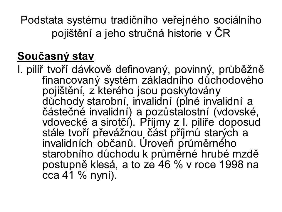 Podstata systému tradičního veřejného sociálního pojištění a jeho stručná historie v ČR Současný stav I. pilíř tvoří dávkově definovaný, povinný, průb