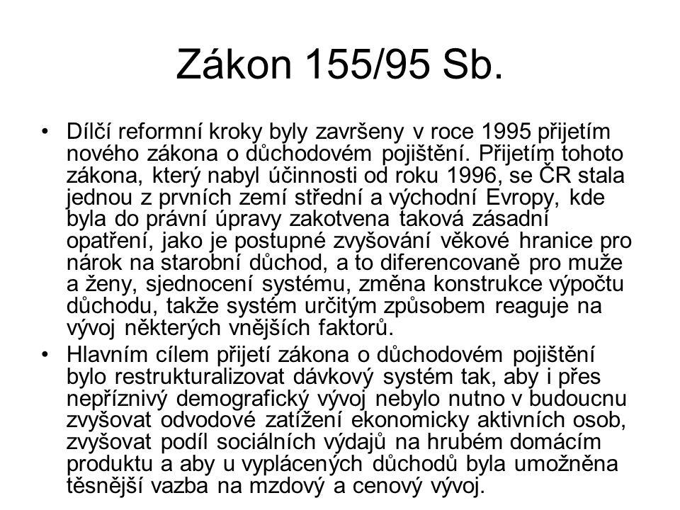 Zákon 155/95 Sb. Dílčí reformní kroky byly završeny v roce 1995 přijetím nového zákona o důchodovém pojištění. Přijetím tohoto zákona, který nabyl úči