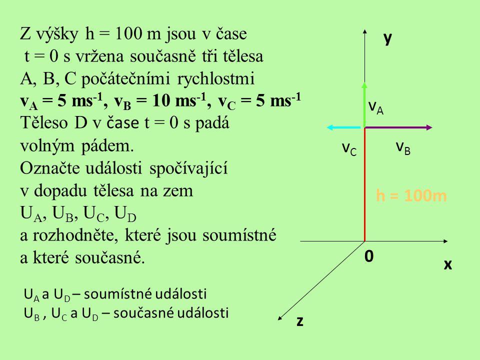 vBvB vAvA vCvC h = 100m y x 0 z Z výšky h = 100 m jsou v čase t = 0 s vržena současně tři tělesa A, B, C počátečními rychlostmi v A = 5 ms -1, v B = 1
