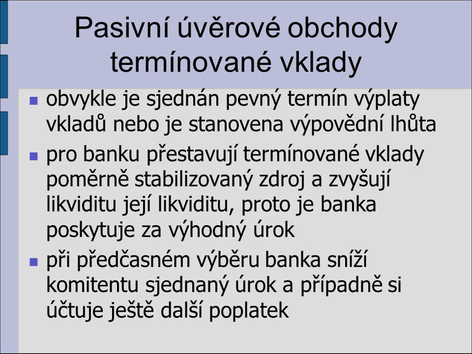 Aktivní úvěrové obchody překlenovací úvěry (např.