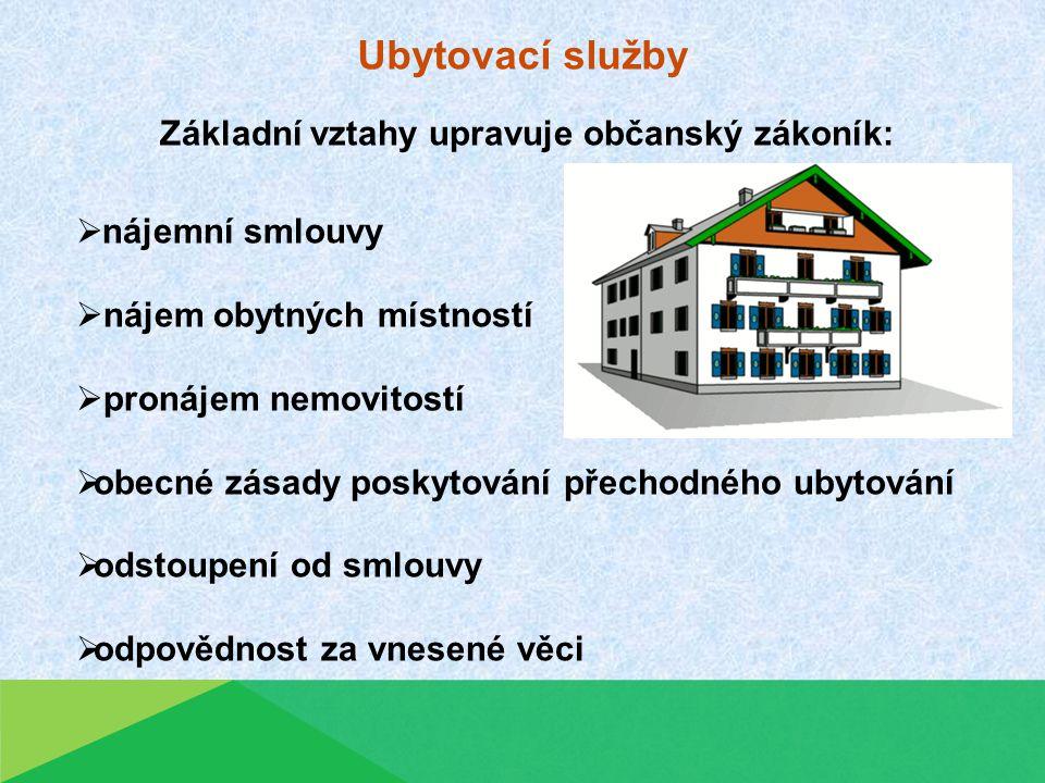 Ubytovací služby  nájemní smlouvy  nájem obytných místností  pronájem nemovitostí  obecné zásady poskytování přechodného ubytování  odstoupení od