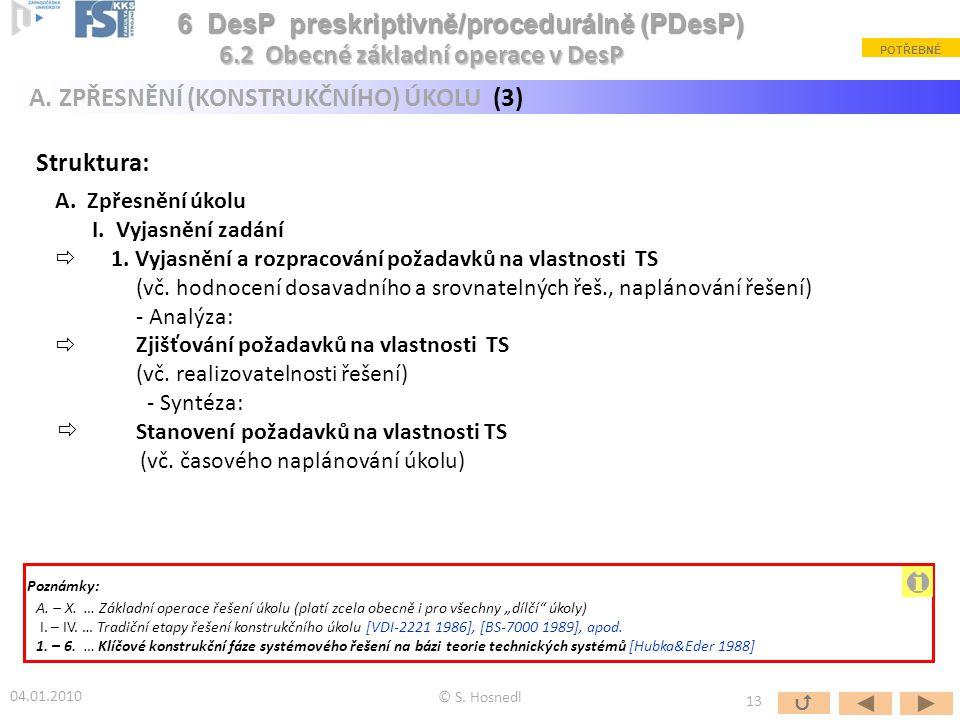 Struktura: A. Zpřesnění úkolu I. Vyjasnění zadání  1. Vyjasnění a rozpracování požadavků na vlastnosti TS (vč. hodnocení dosavadního a srovnatelných