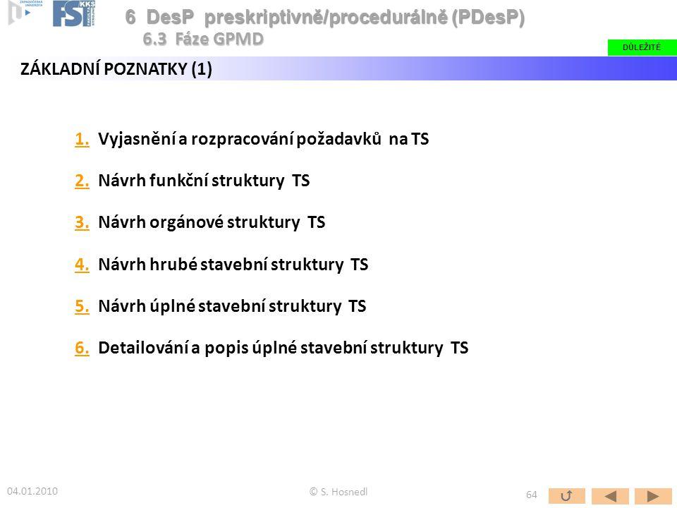 1.1. Vyjasnění a rozpracování požadavků na TS 2.2. Návrh funkční struktury TS 3.3. Návrh orgánové struktury TS 4.4. Návrh hrubé stavební struktury TS