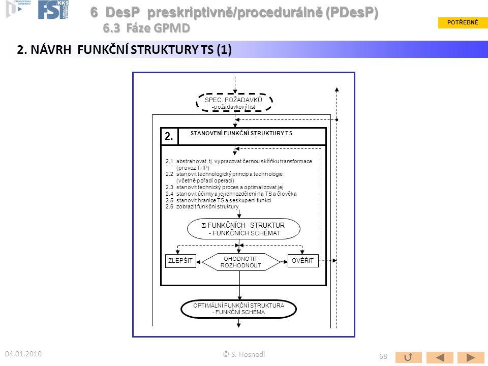 SPEC. POŽADAVKŮ -požadavkový list STANOVENÍ FUNKČNÍ STRUKTURY TS 2.1 abstrahovat, tj. vypracovat černou skříňku transformace (provoz TrfP) 2.2 stanovi