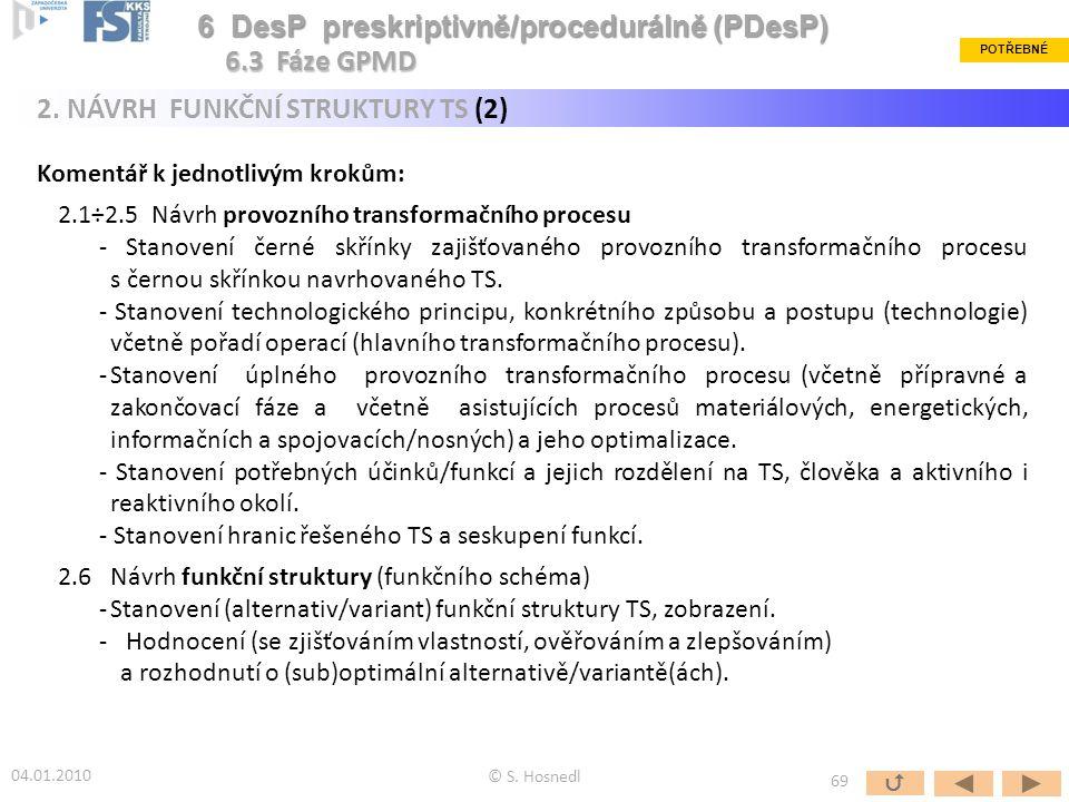 Komentář k jednotlivým krokům: 2.1÷2.5 Návrh provozního transformačního procesu - Stanovení černé skřínky zajišťovaného provozního transformačního pro