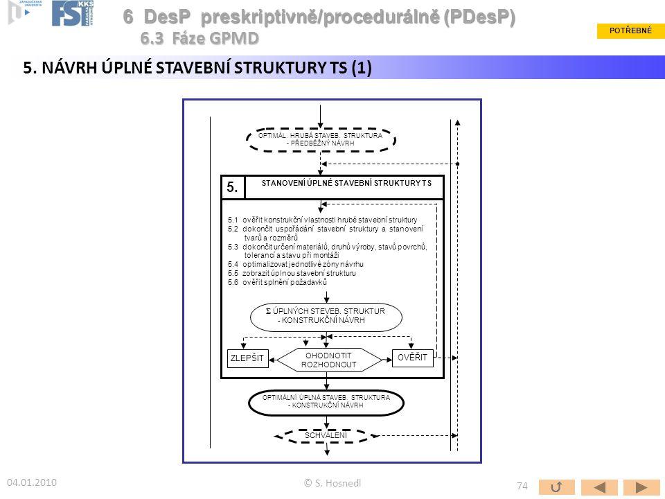 OPTIMÁL. HRUBÁ STAVEB. STRUKTURA - PŘEDBĚŽNÝ NÁVRH STANOVENÍ ÚPLNÉ STAVEBNÍ STRUKTURY TS 5.1 ověřit konstrukční vlastnosti hrubé stavební struktury 5.
